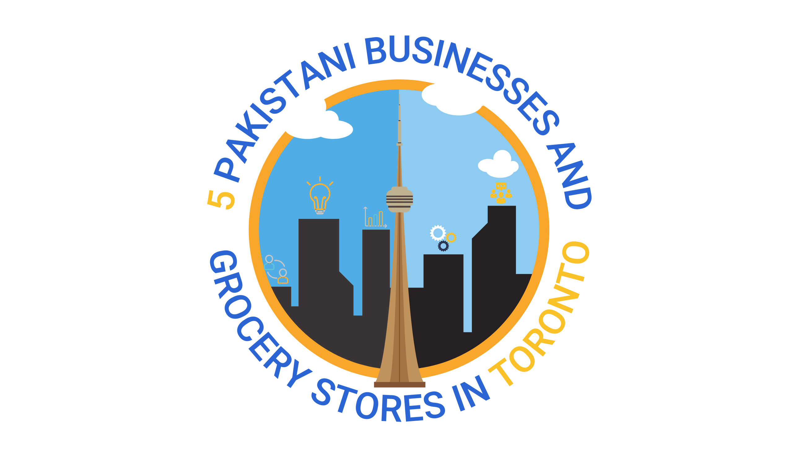 A list of popular Pakistani busineses in Toronto