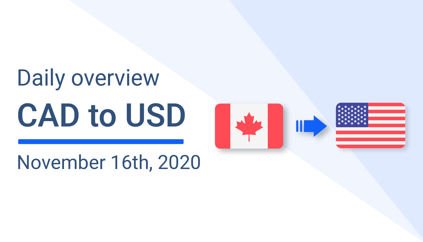 USD to CAD Daily Overview: November 16th