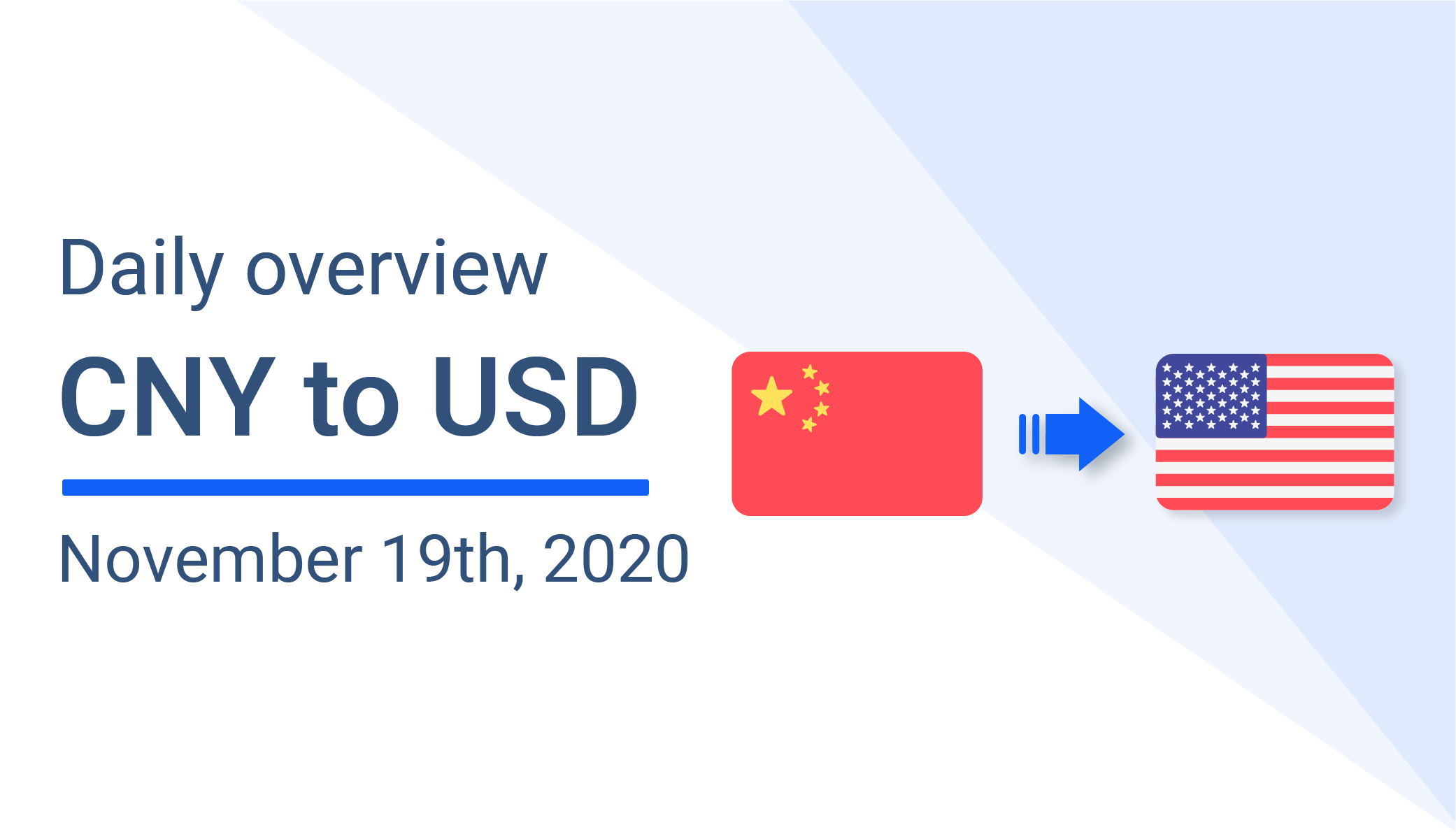 USD to CNY Daily Overview: November 19th