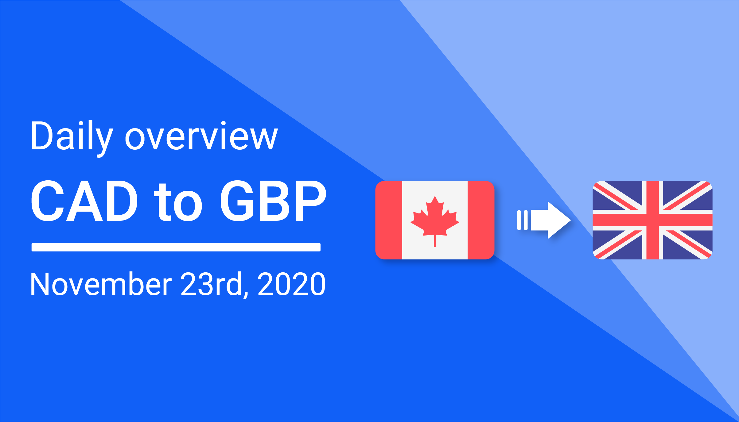 GBP to CAD Daily Overview: November 23rd