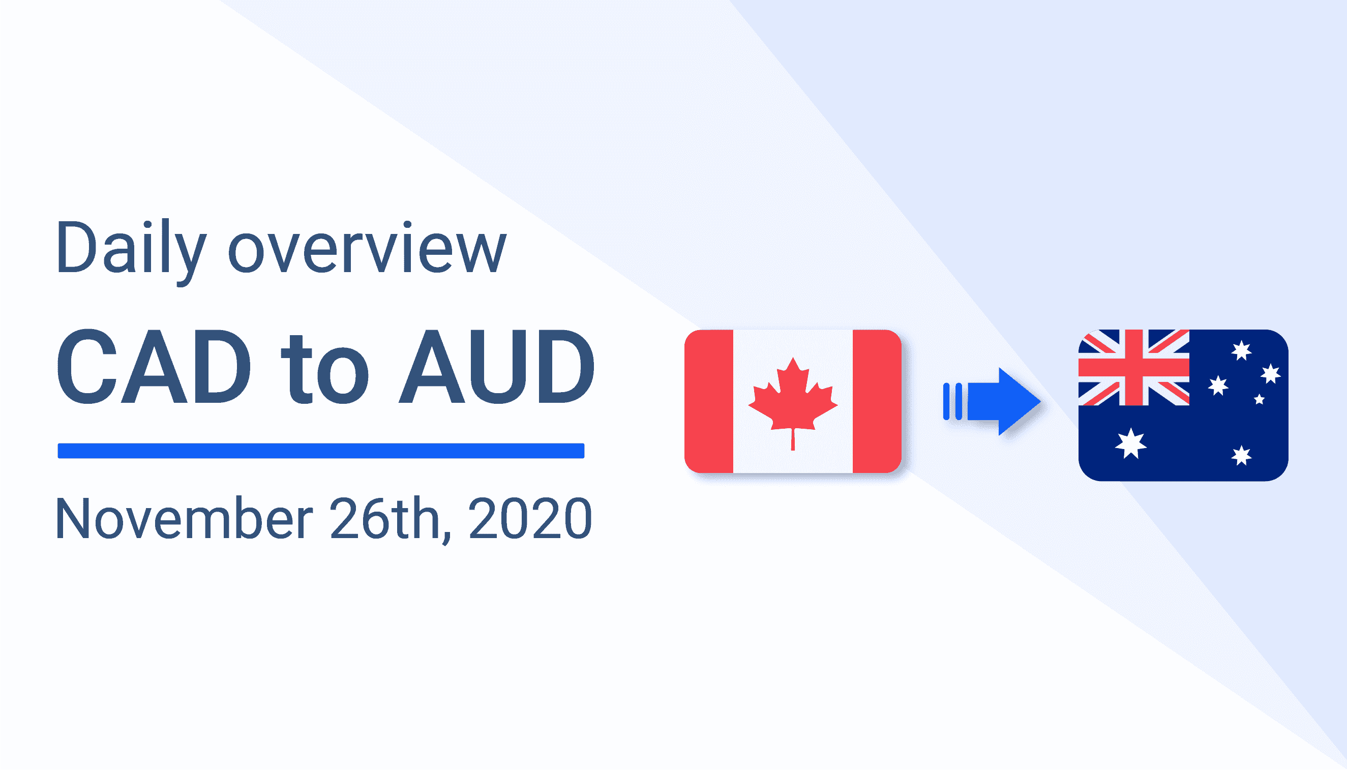 CAD to AUD Daily Overview: November 26th