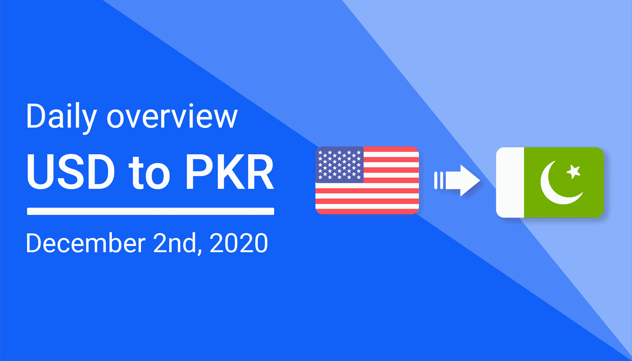USD to PKR Daily Overview: December 2nd