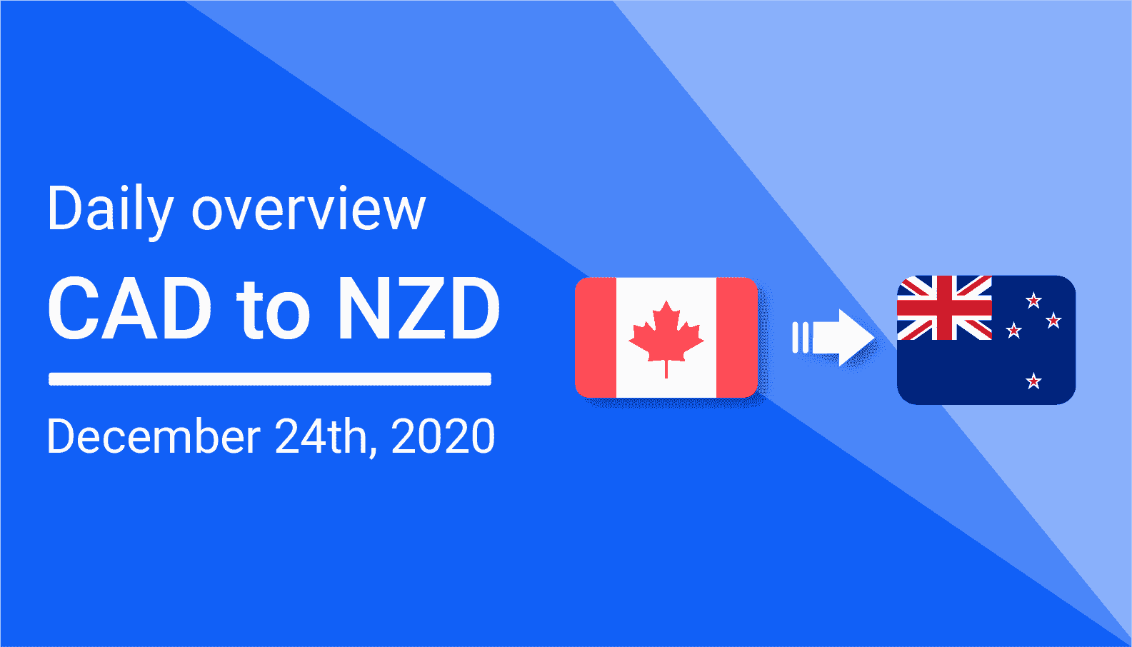 CAD to NZD Daily Overview: December 24th