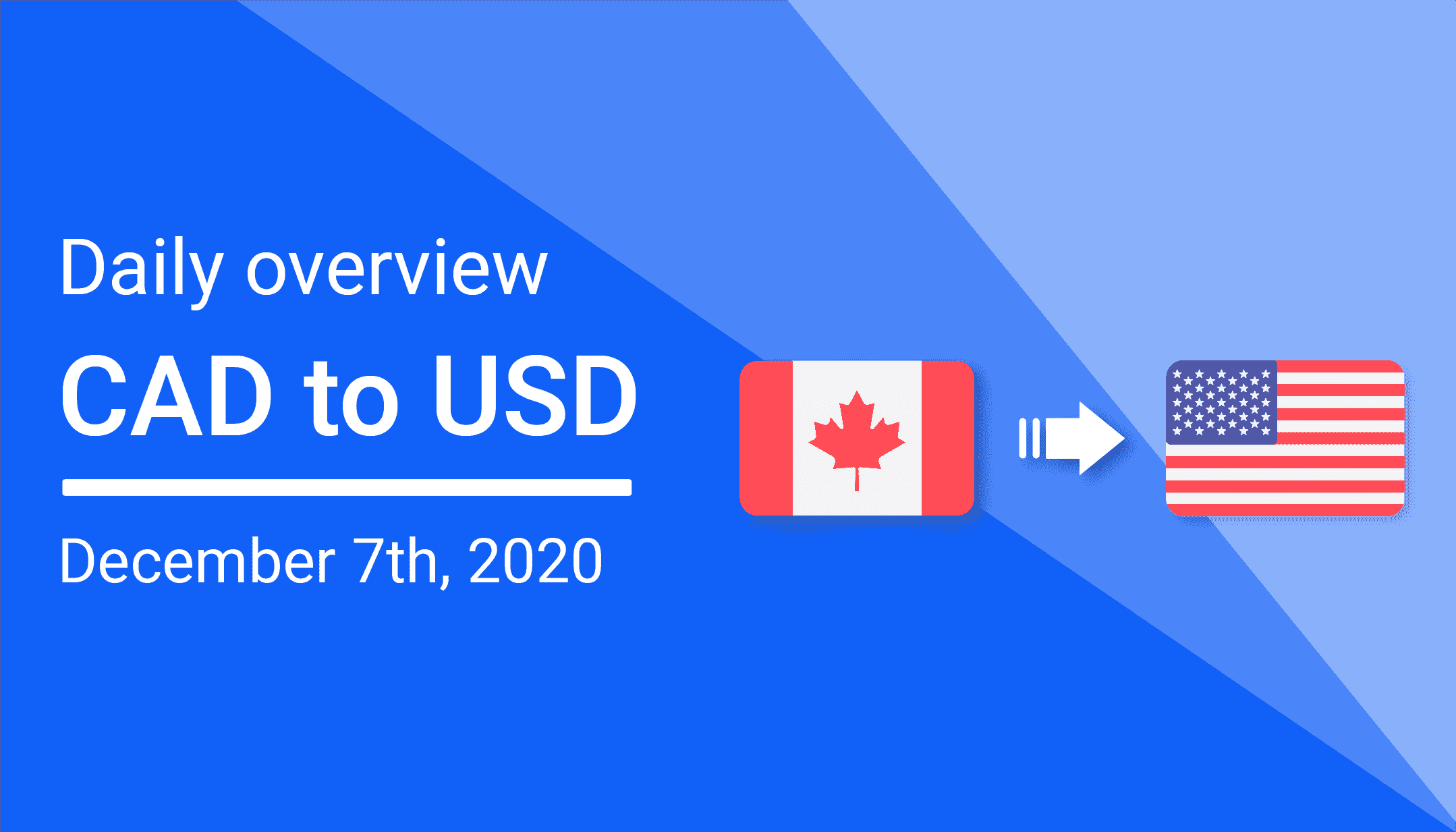 CAD to USD Daily Overview: December 7th