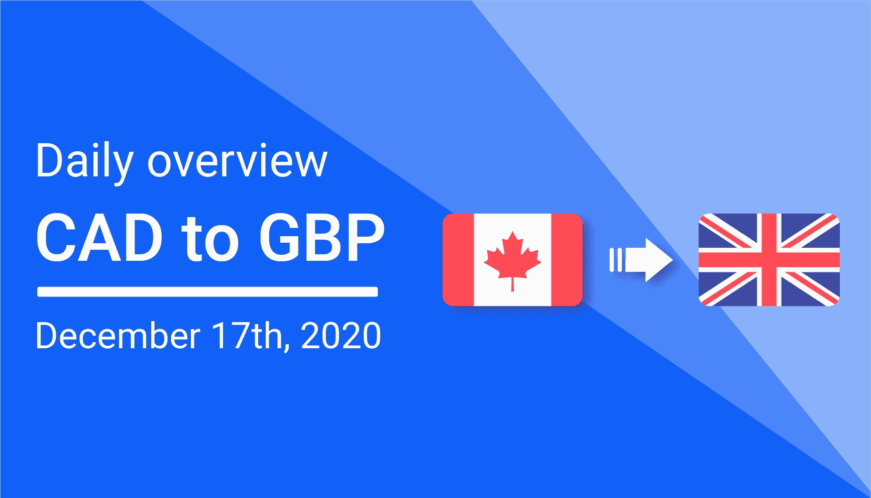 GBP to CAD Daily Overview: December 17th
