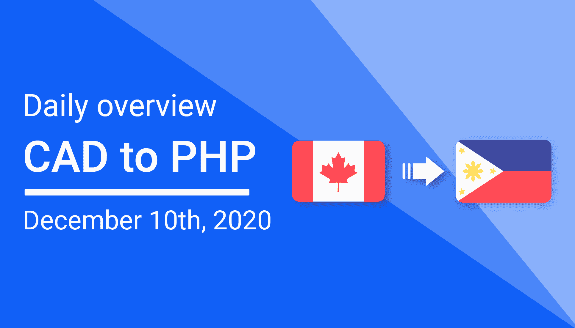 CAD to PHP Daily Overview: December 10th