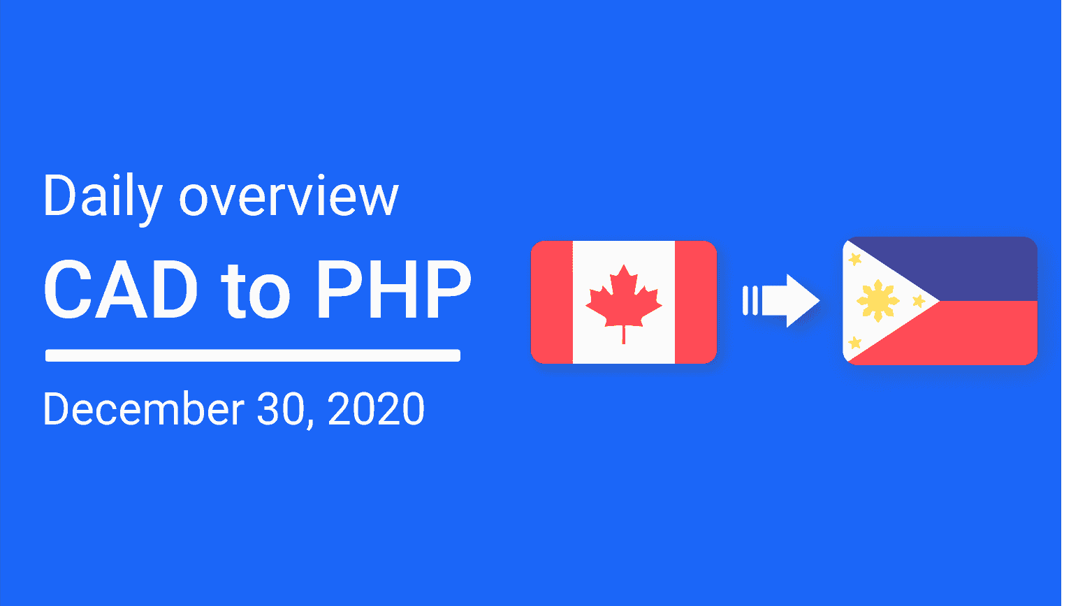 CAD to PHP Daily Overview: December 30th