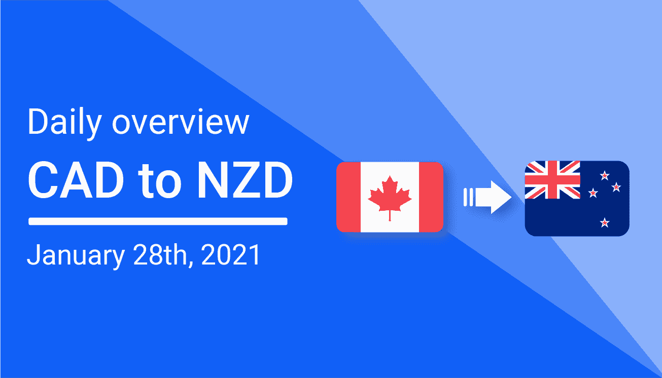 CAD to NZD Daily Overview: January 28th