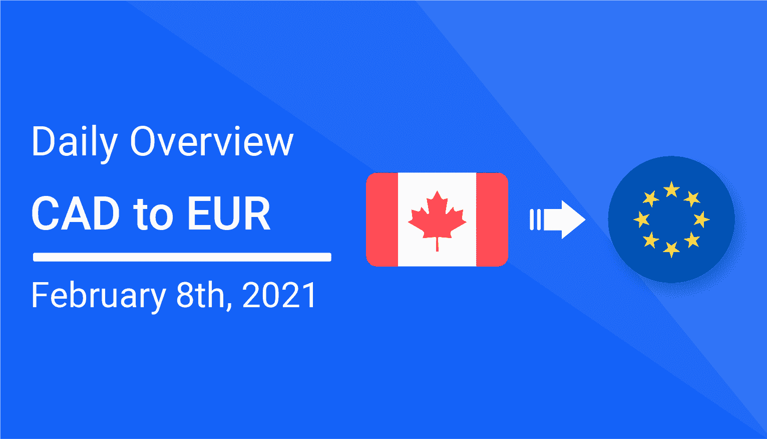 CAD to EUR Daily Overview: February 8th