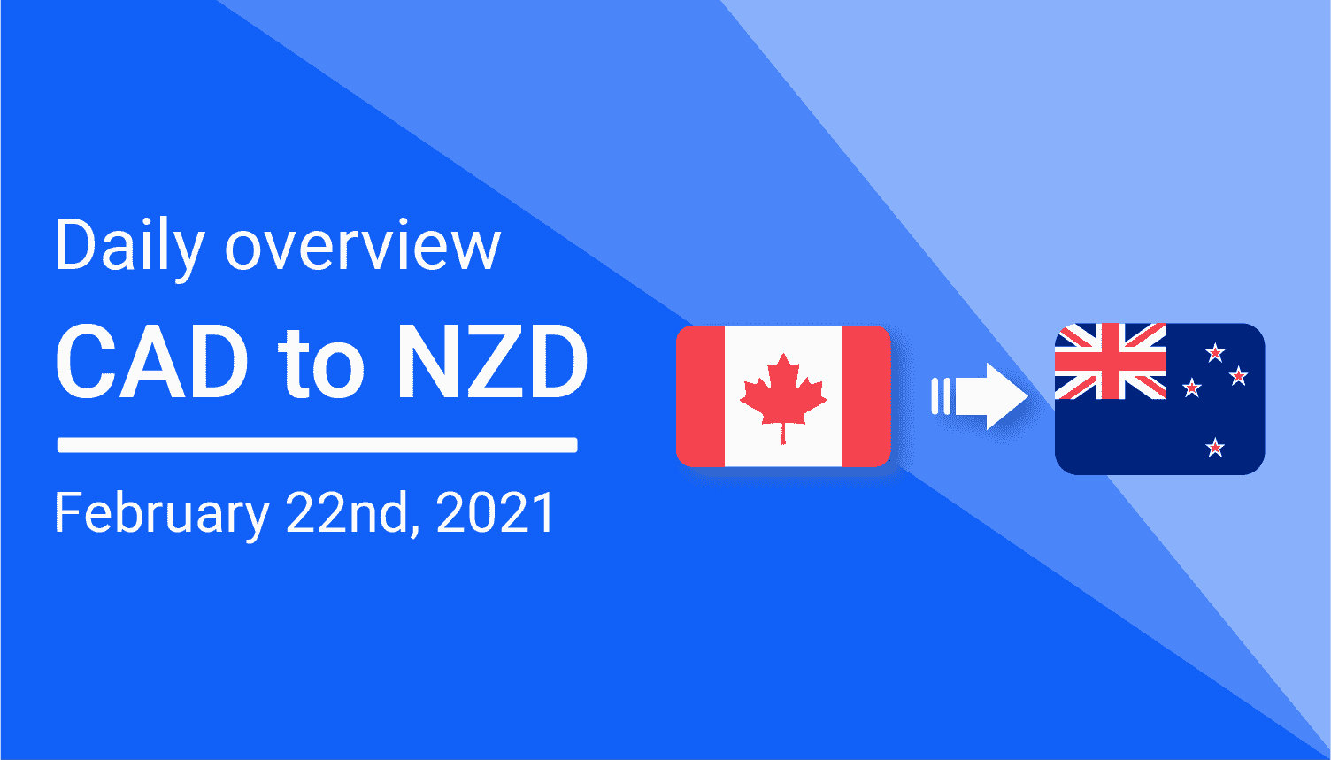 CAD to NZD Daily Overview: February 22nd