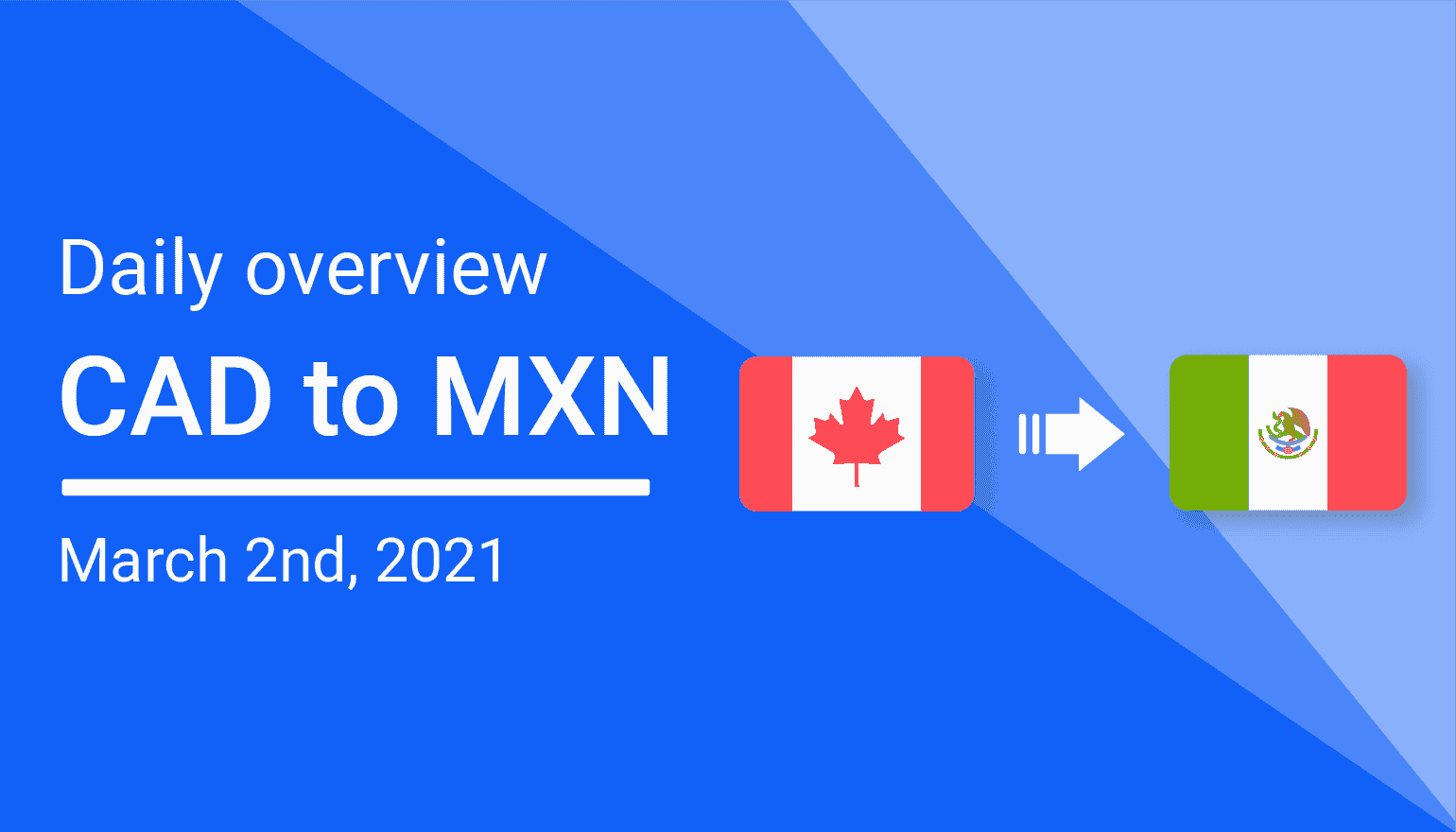 CAD to MXN Daily Overview: March 2nd