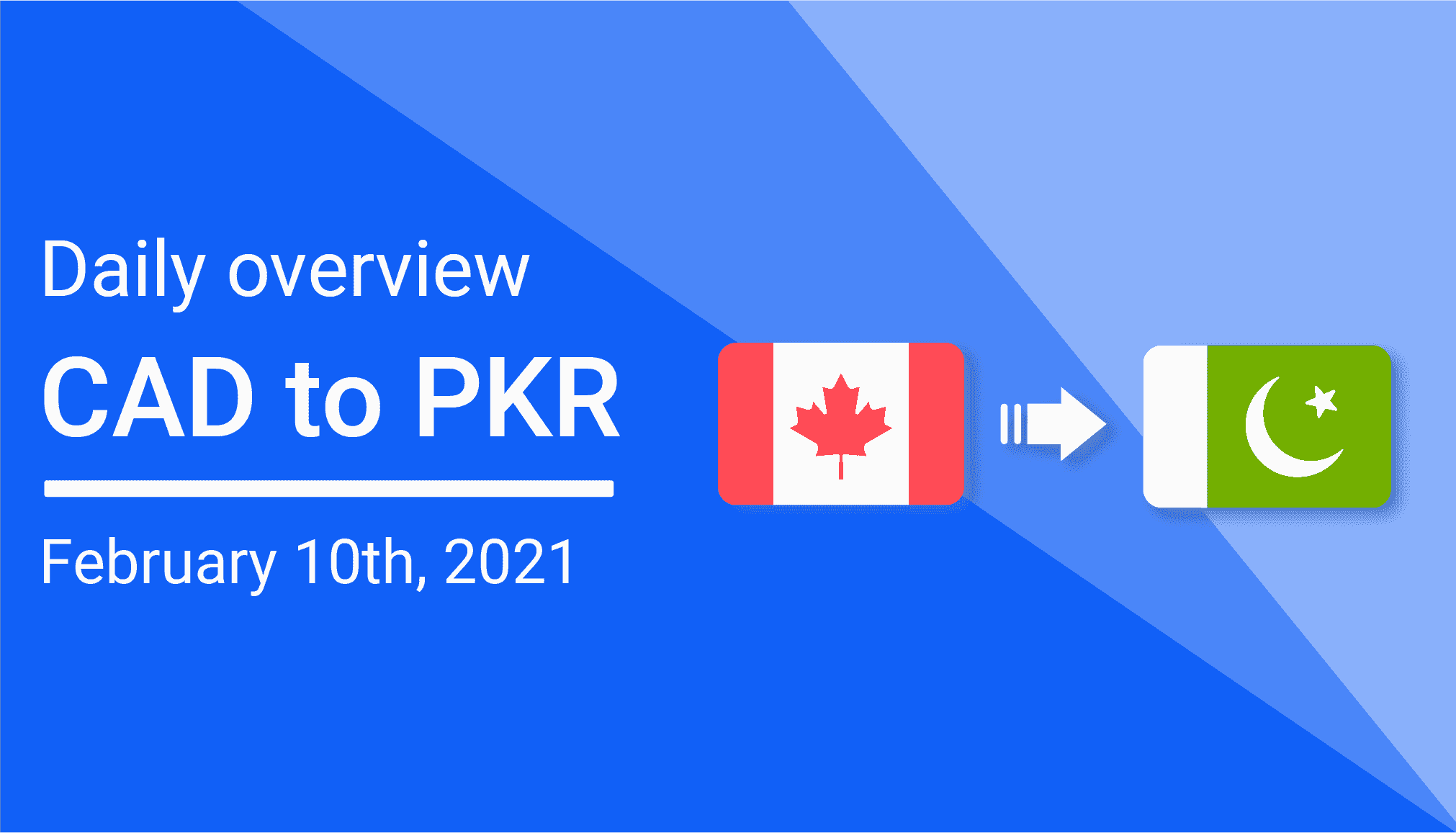 CAD to PKR Daily Overview: February 10th