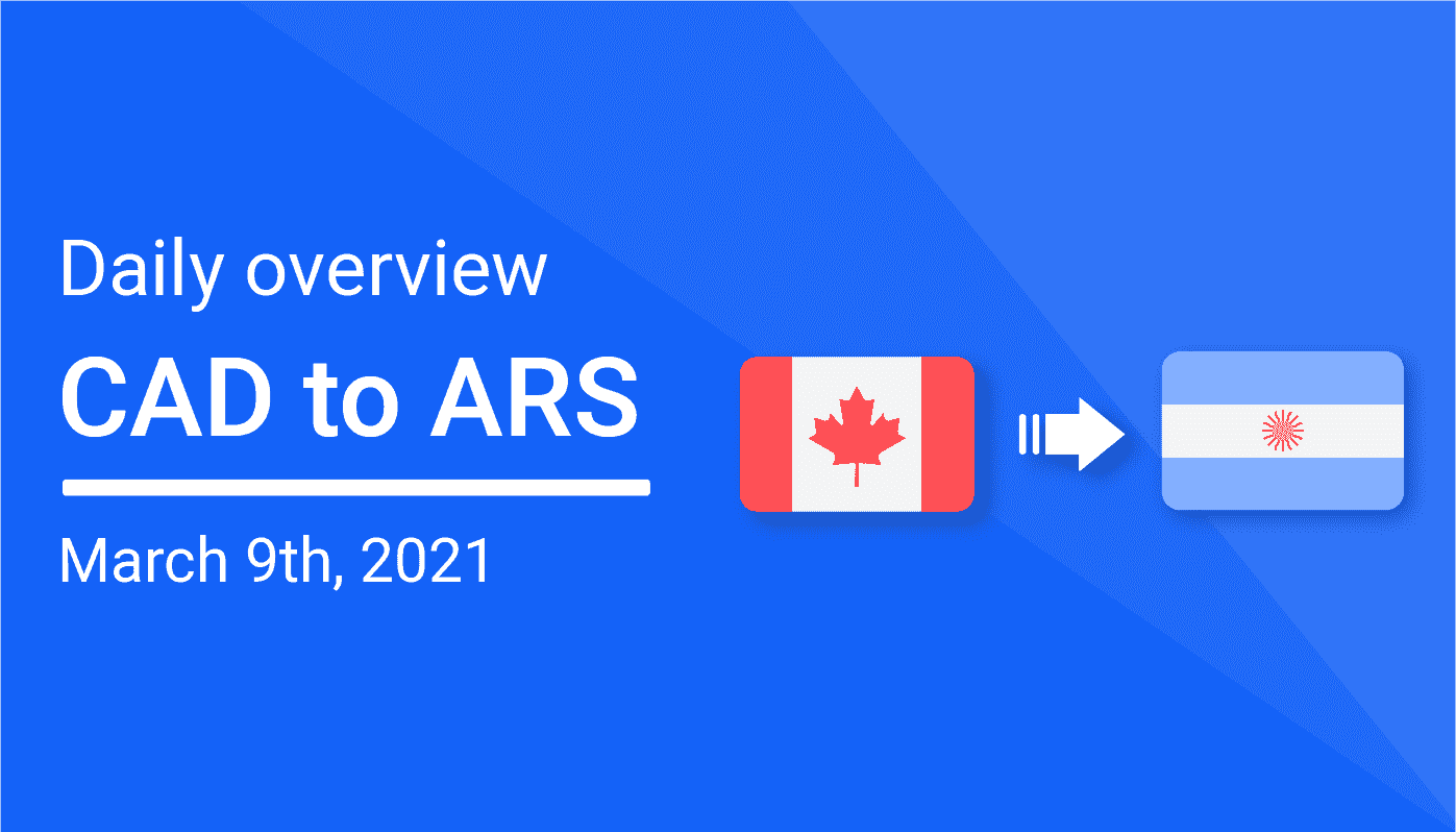 CAD to ARS Daily Overview: March 9th