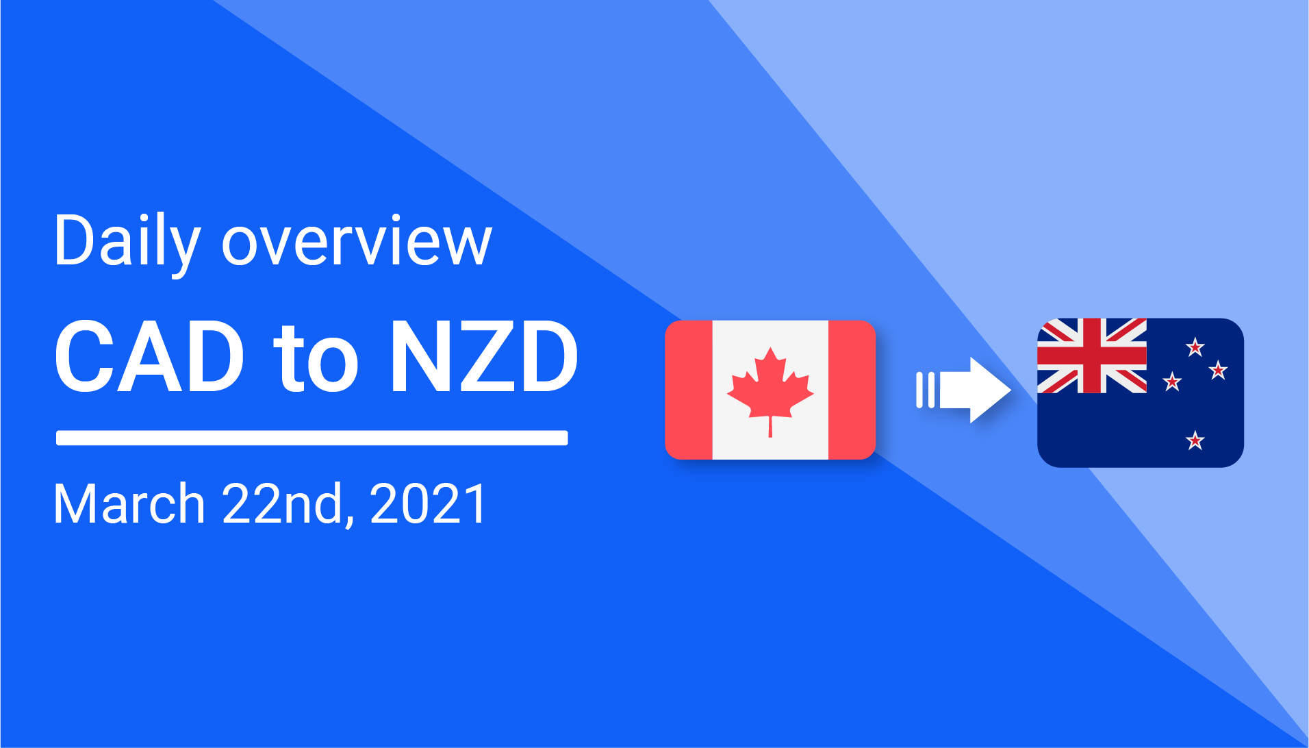 Canadian Dollar falls slightly against New Zealand Dollar on March 22nd