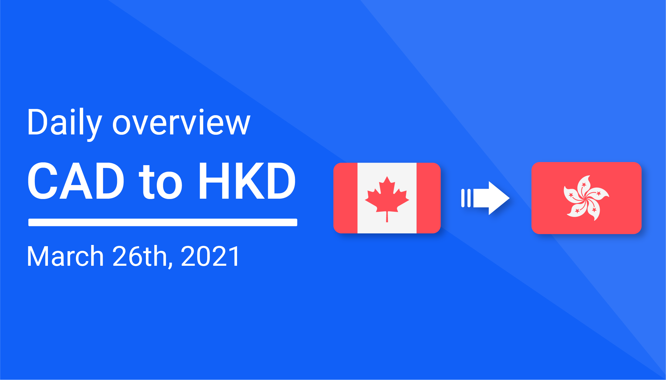 CAD positioned well against Hong Kong Dollar.  Daily Overview: March 26th