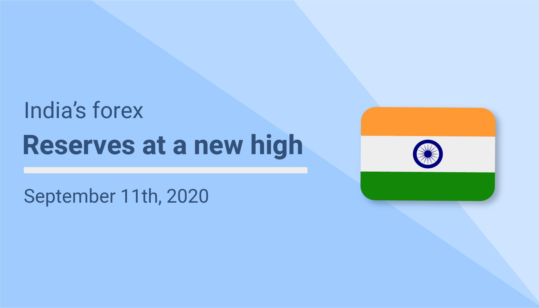 India's forex reserves at a new high