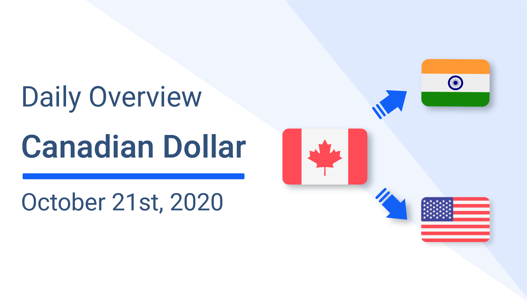 CAD to USD to INR Daily Overview: Oct 21st