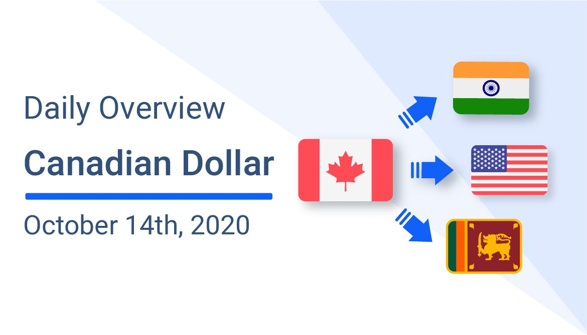 Canadian Dollar (CAD) - Sri Lanka Rupee (LKR) - Indian Rupee (INR): October 14th Daily Overview