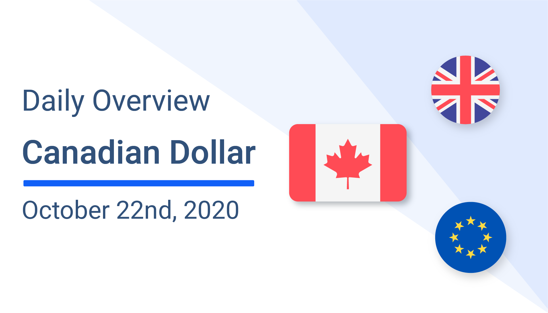 Canadian dollar (CAD) to British Pound (GBP) to European EURO (EUR) Daily Overview: October 22nd