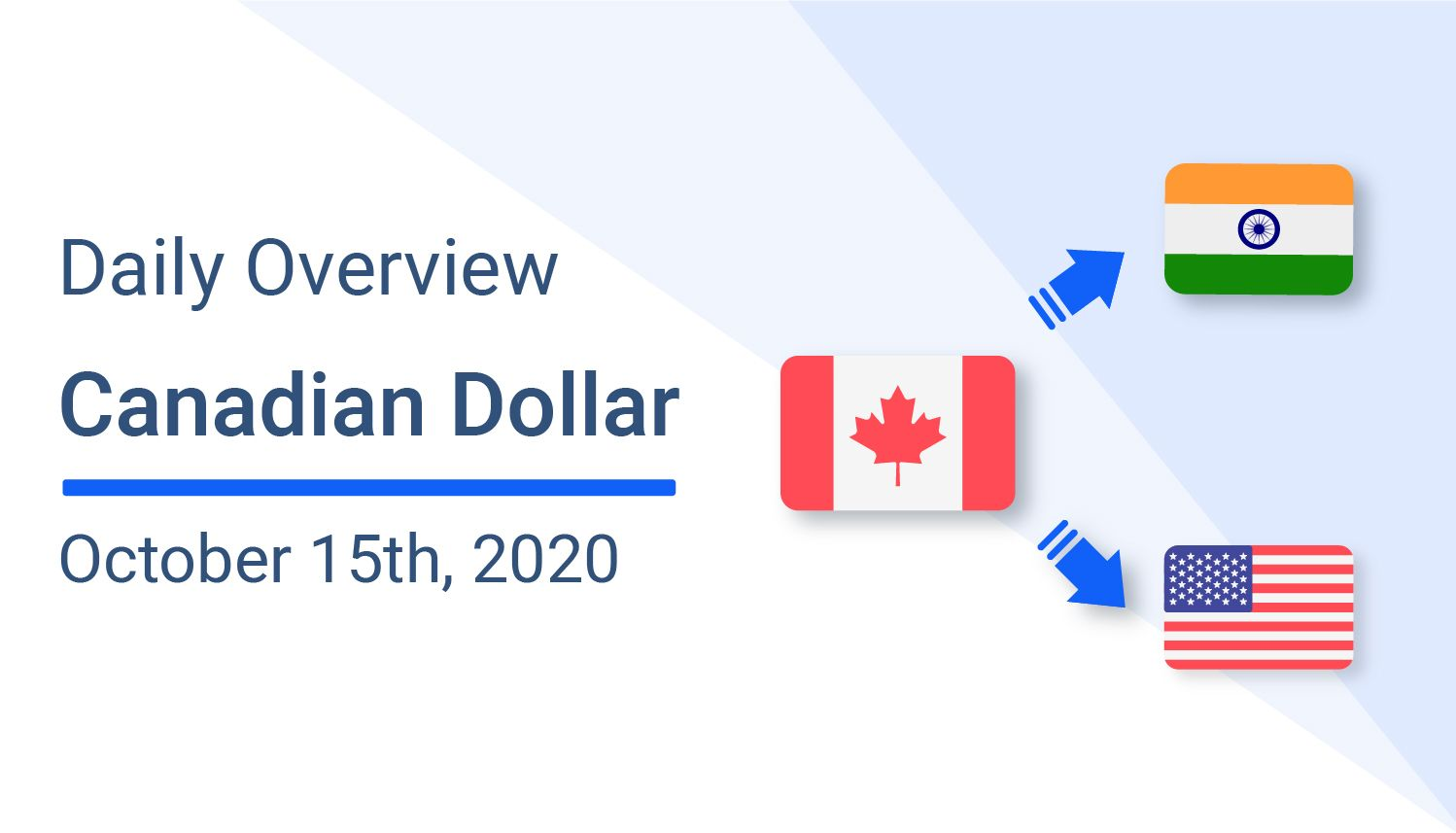 Canadian Dollar (CAD) - US Dollar (USD) - Indian Rupee (INR) Daily Overview: October 15th