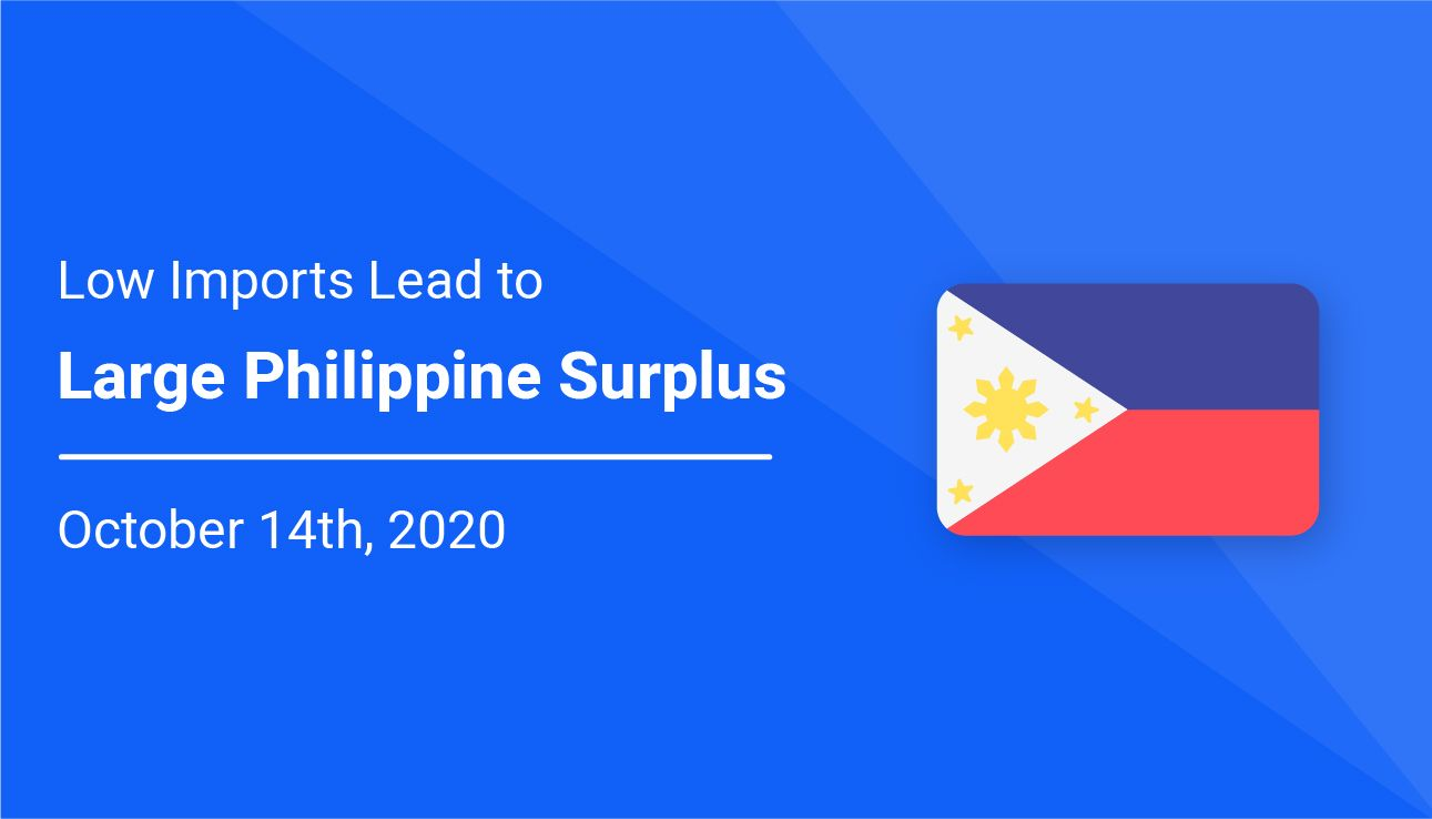 Low Imports Lead to Large Philippine Surplus
