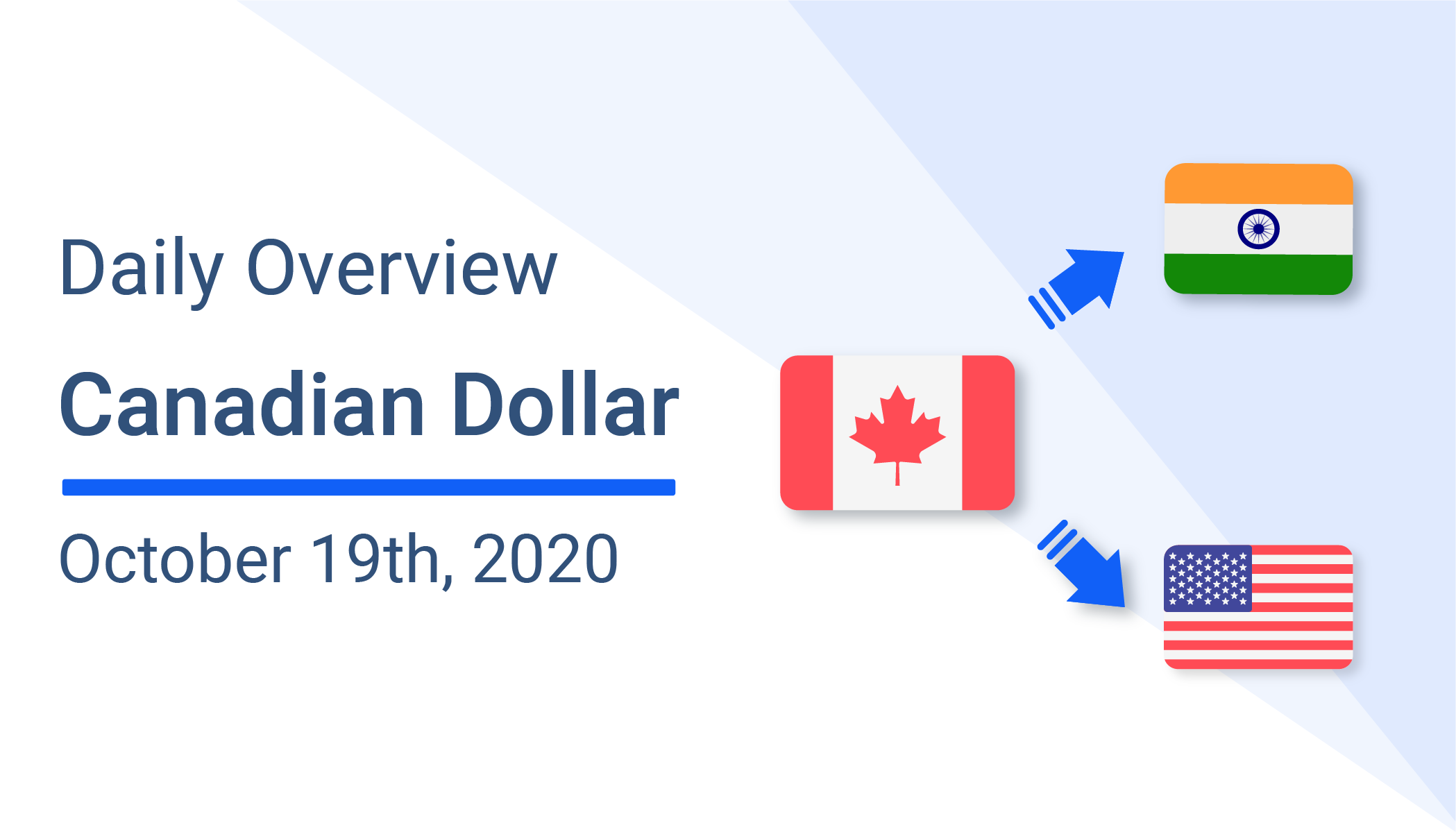 Canadian Dollar - Indian Rupee - US Dollar, Daily Overview: October 19th