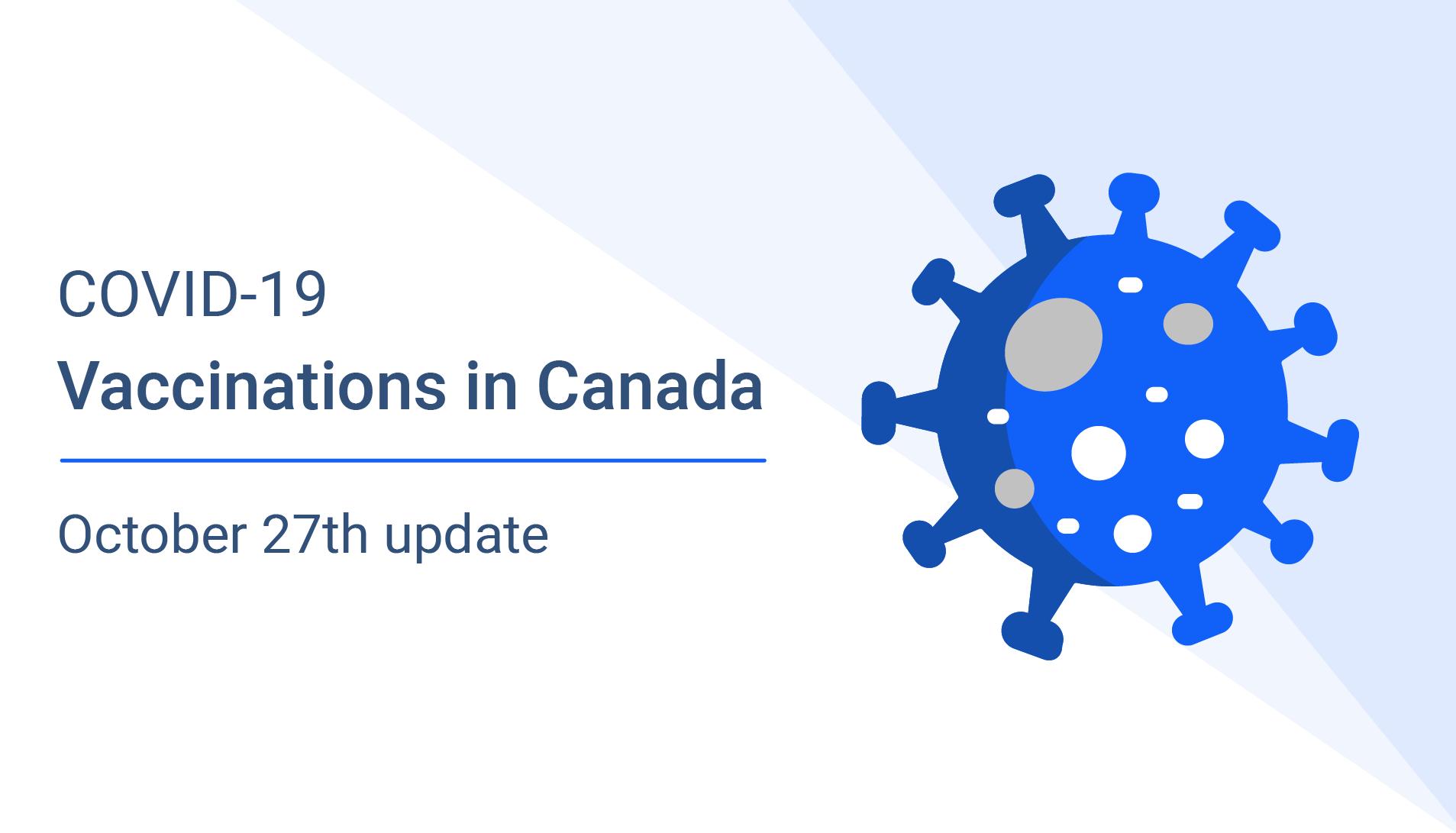 COVID-19 Vaccinations in Canada