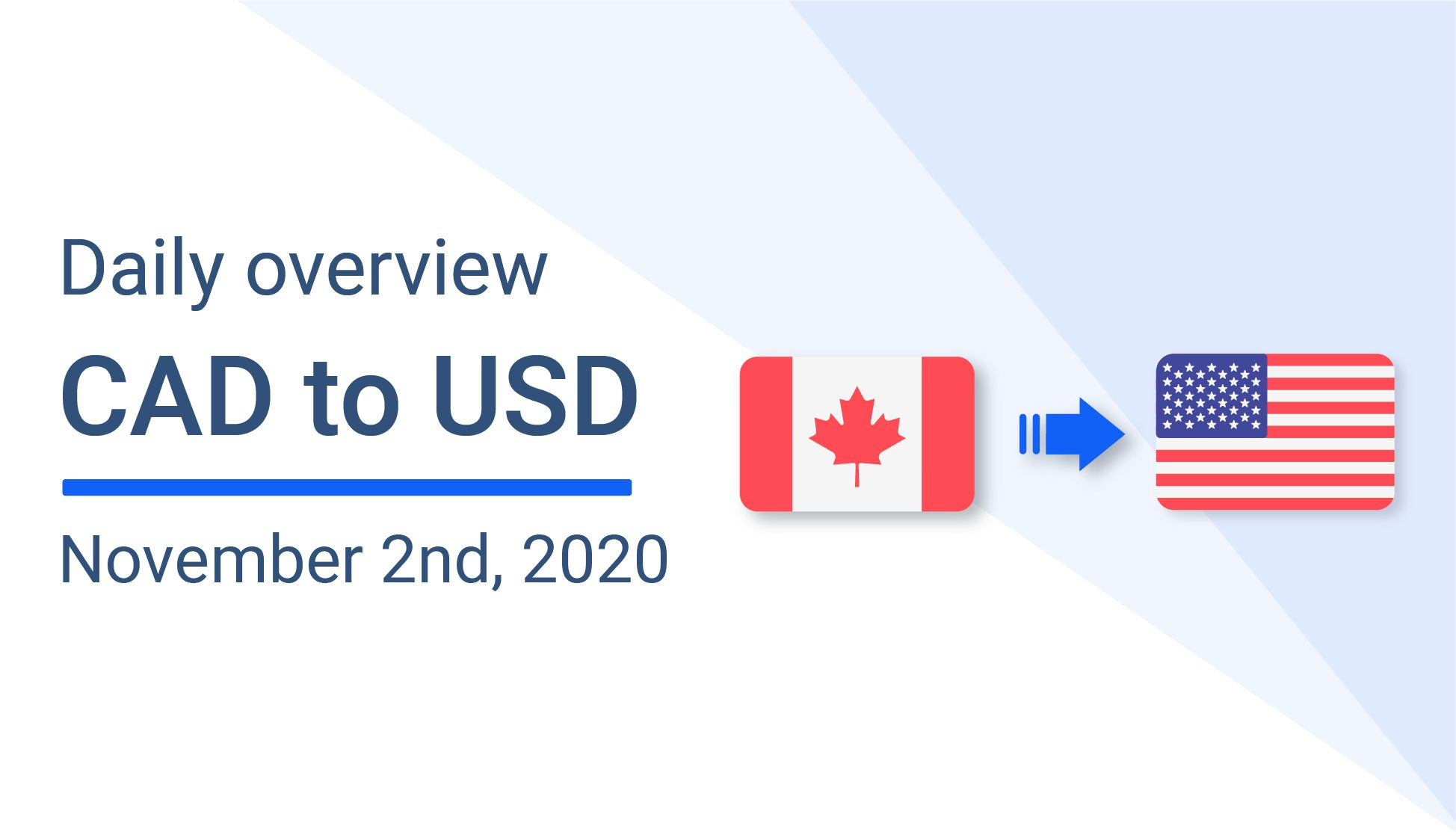 US Dollar (USD)  to Canadian Dollar (CAD) Daily Overview: November 2nd