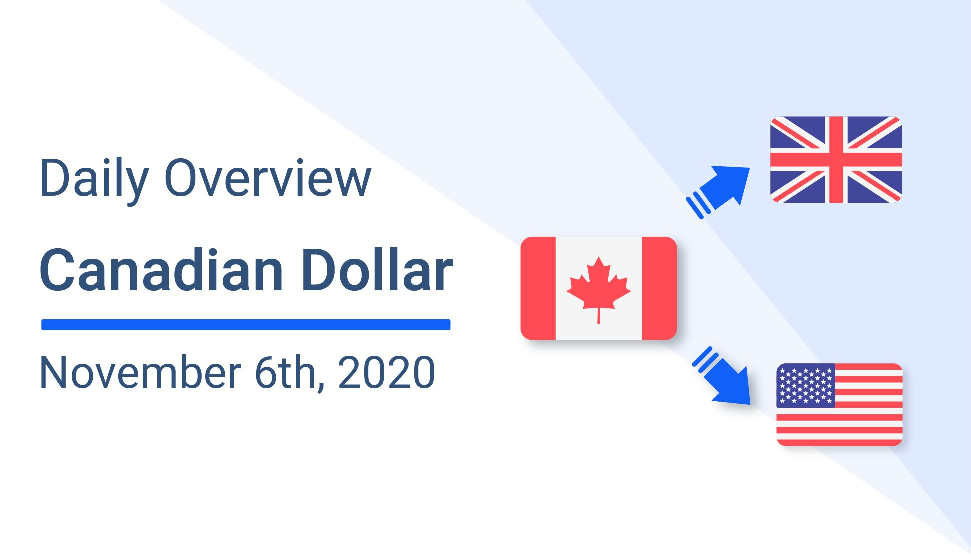 GBP-CAD-USD Daily Overview: November 6th