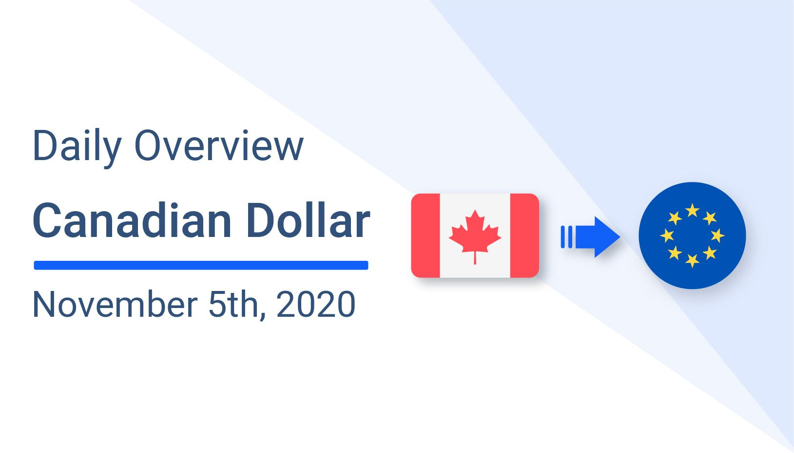 Canadian Dollar (CAD) to European EURO (EUR) Daily Overview: November 5th