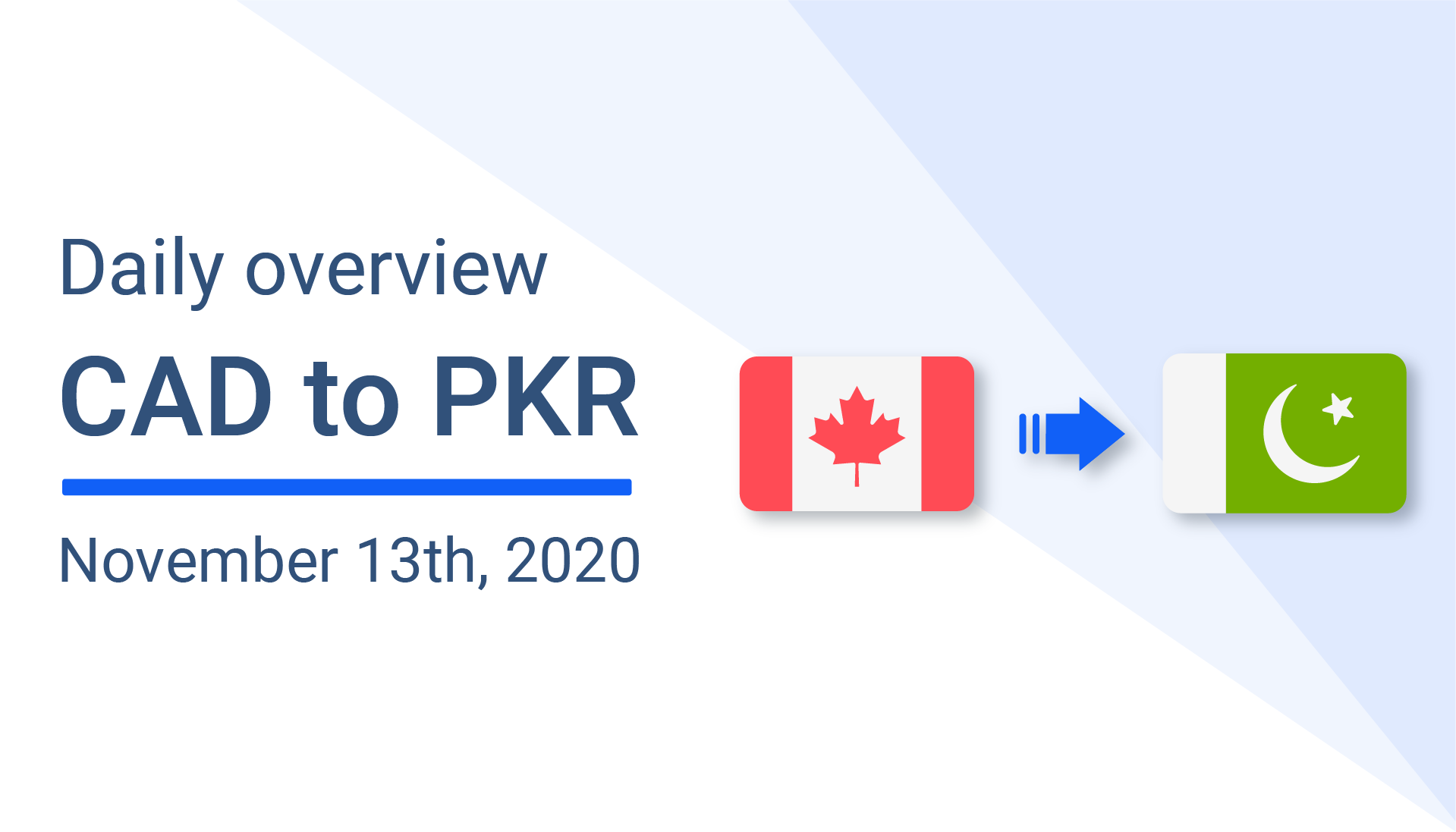Canadian Dollar (CAD) to Pakistani Rupee (PKR) Daily Overview: November 13th