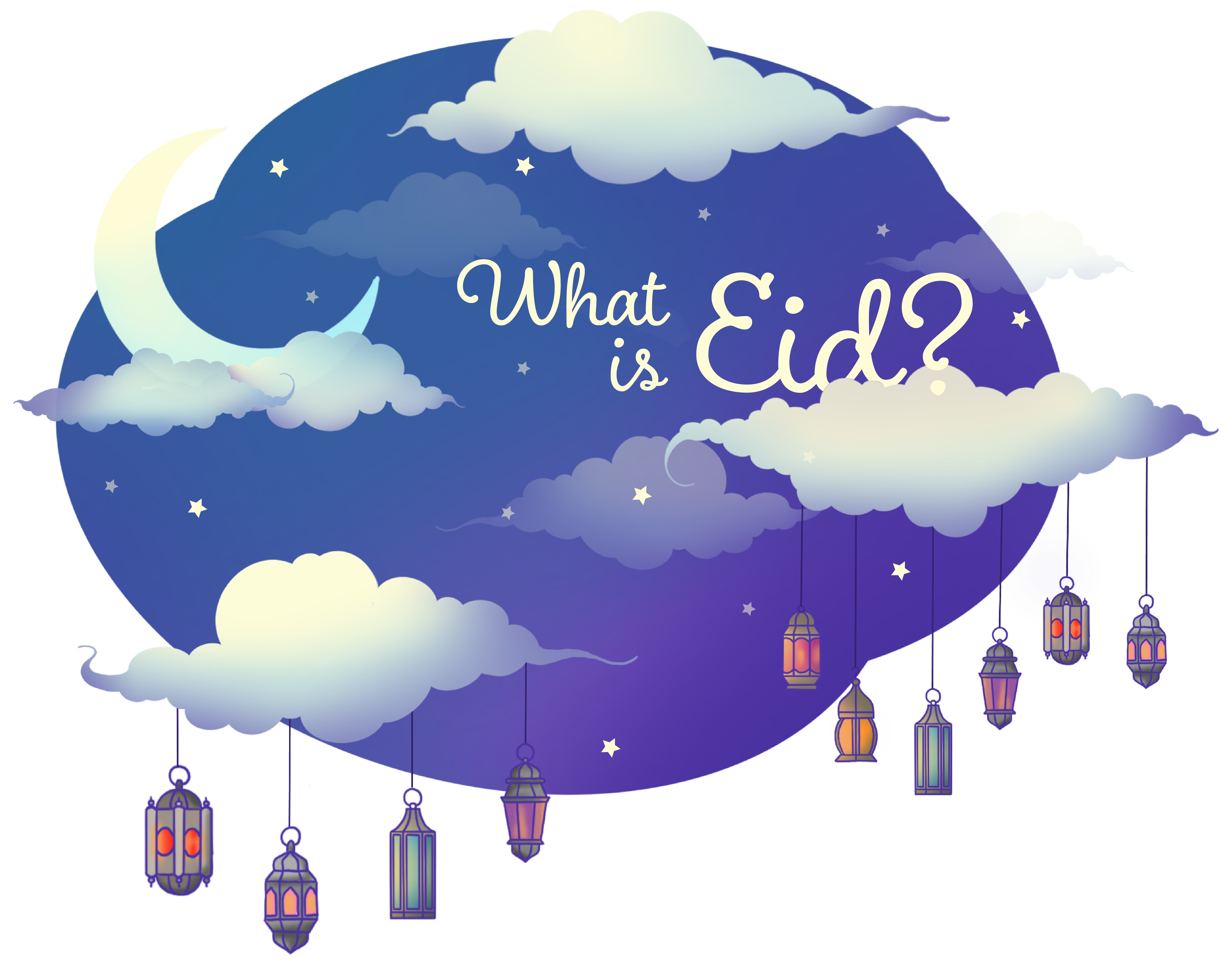 What is Eid