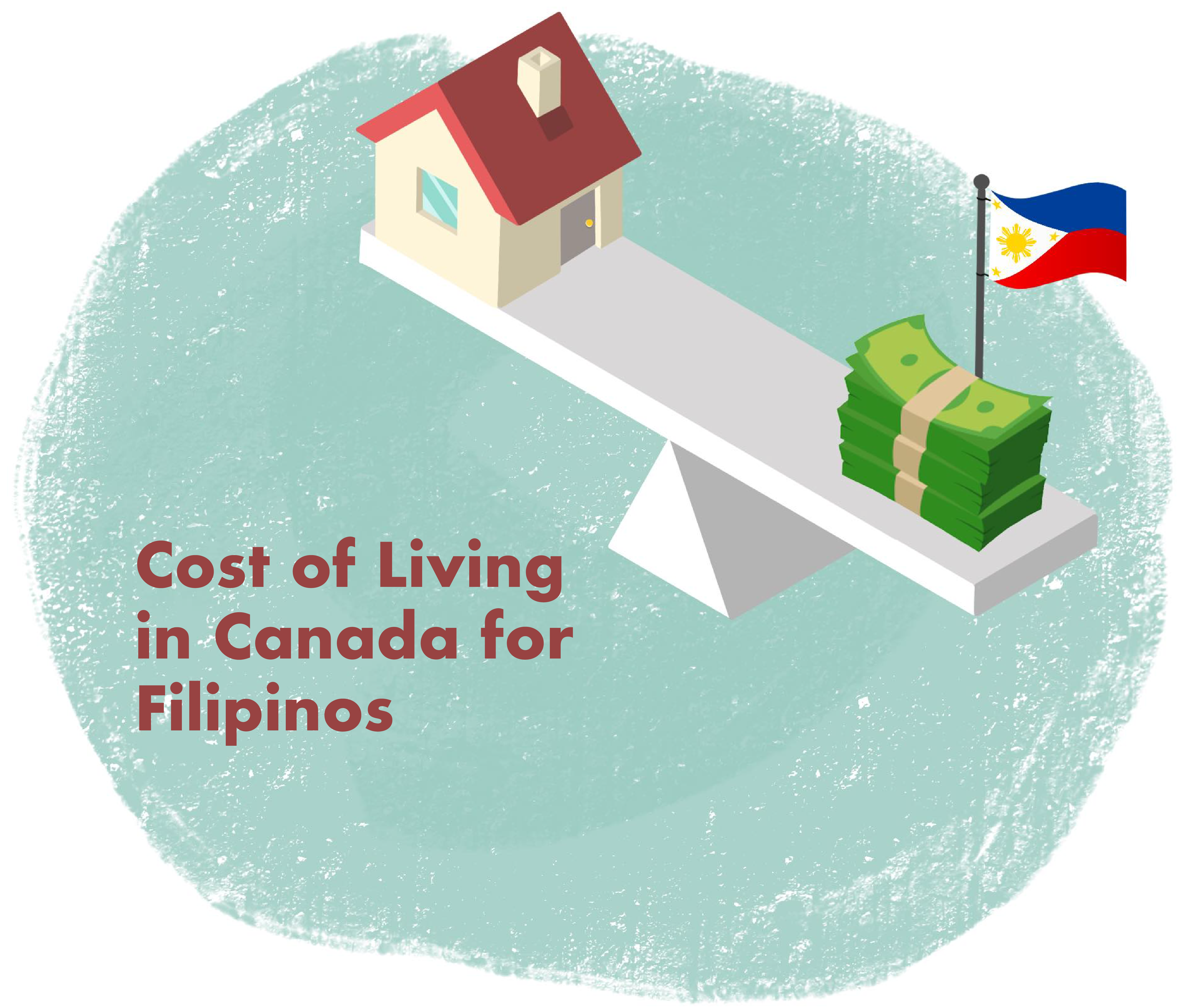 Cost of Living in Canada for Filipinos