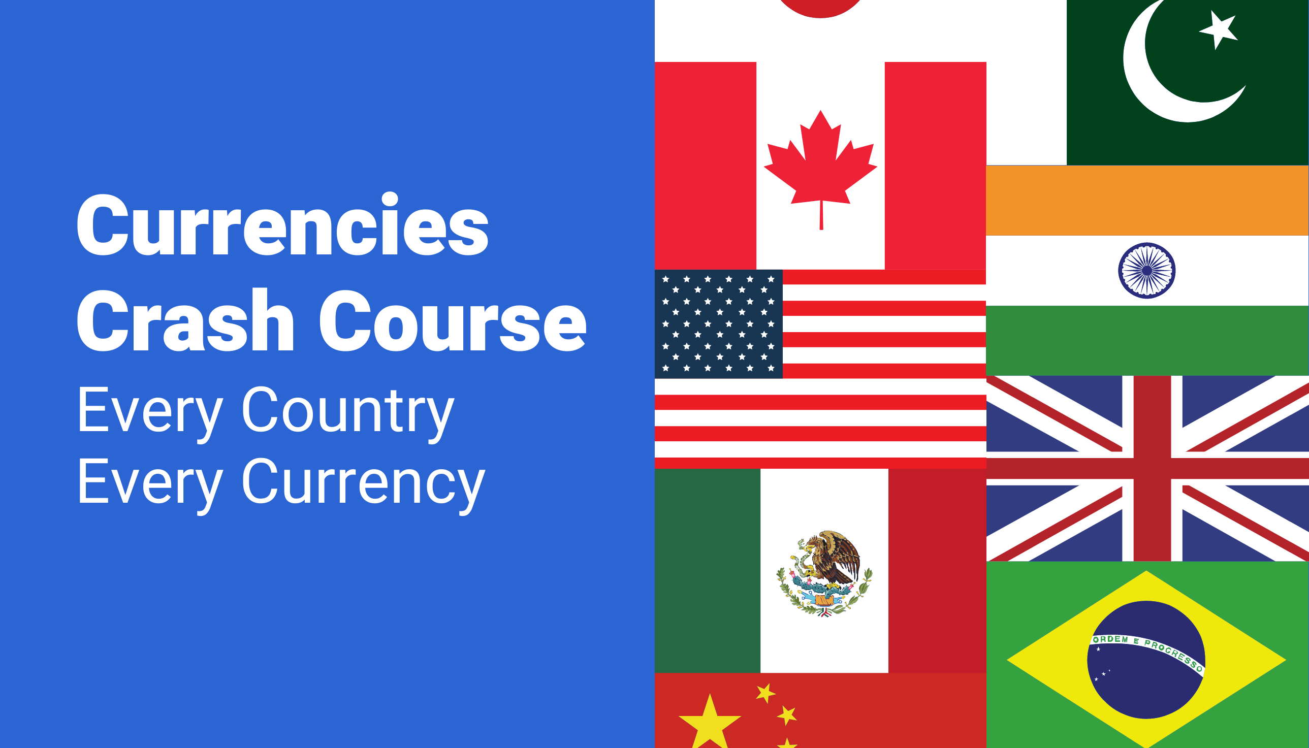The world's countries and currencies