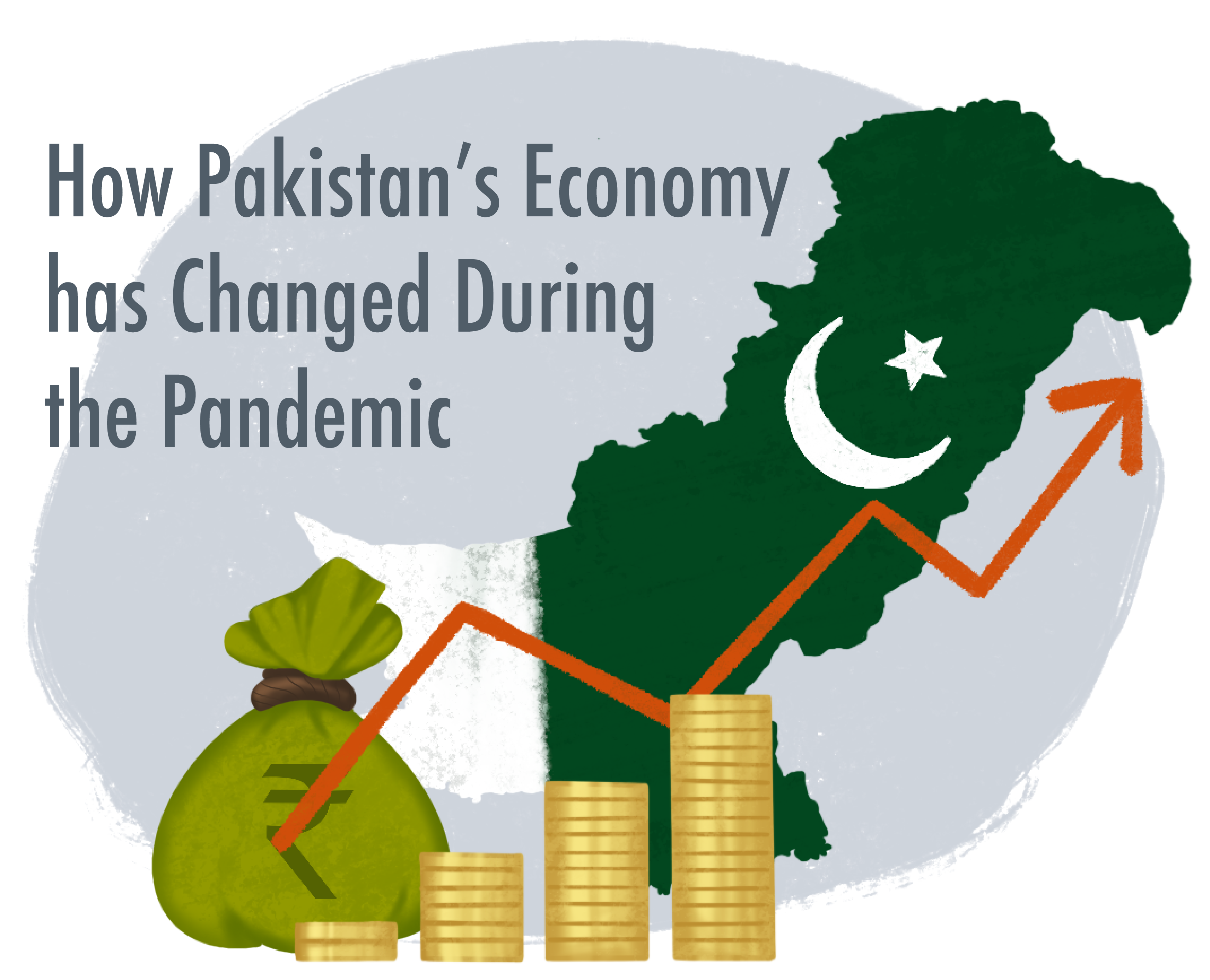 How Pakistan's Economy has Changed During the Pandemic