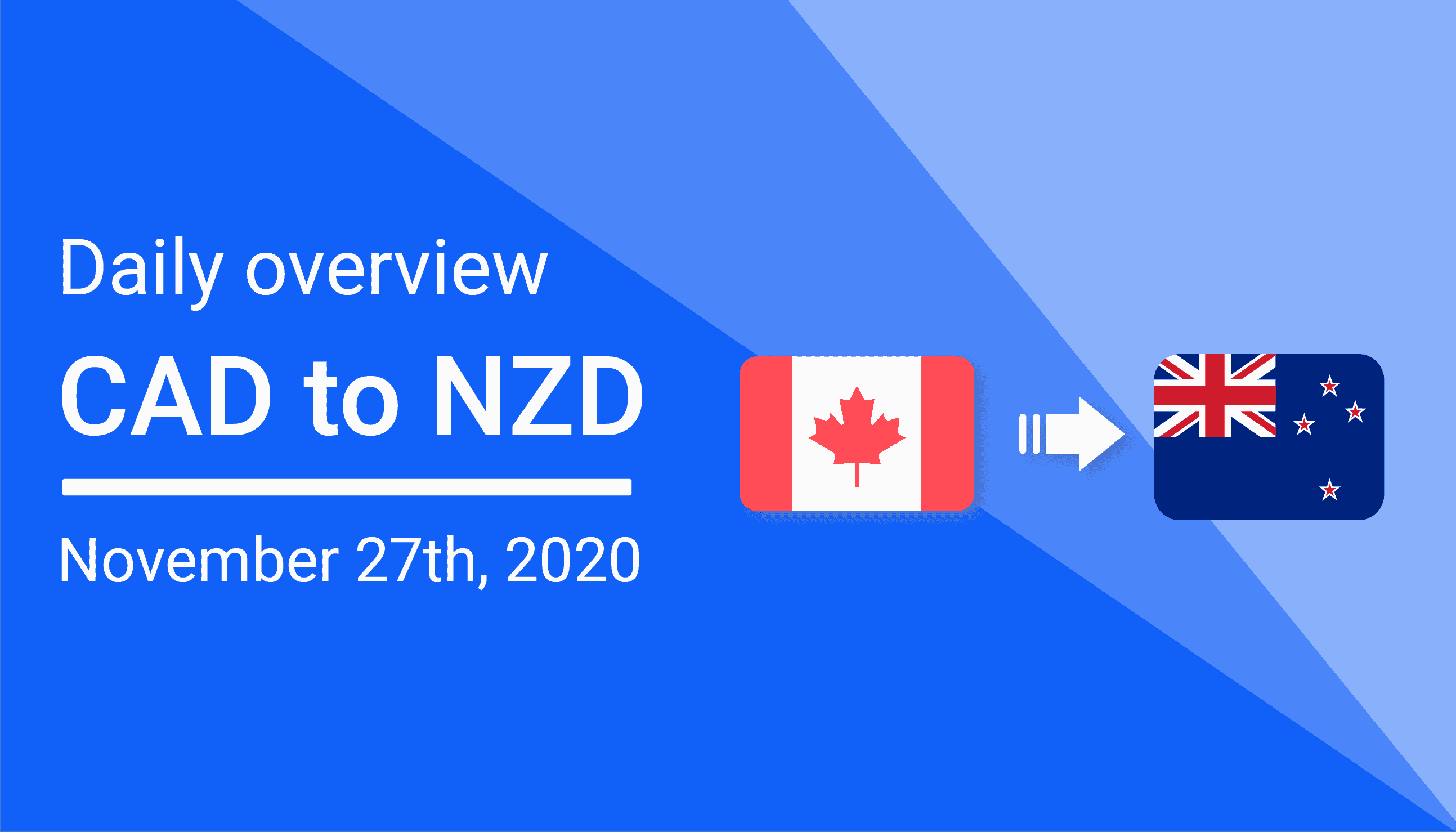 CAD to NZD Daily Overview: November 27th